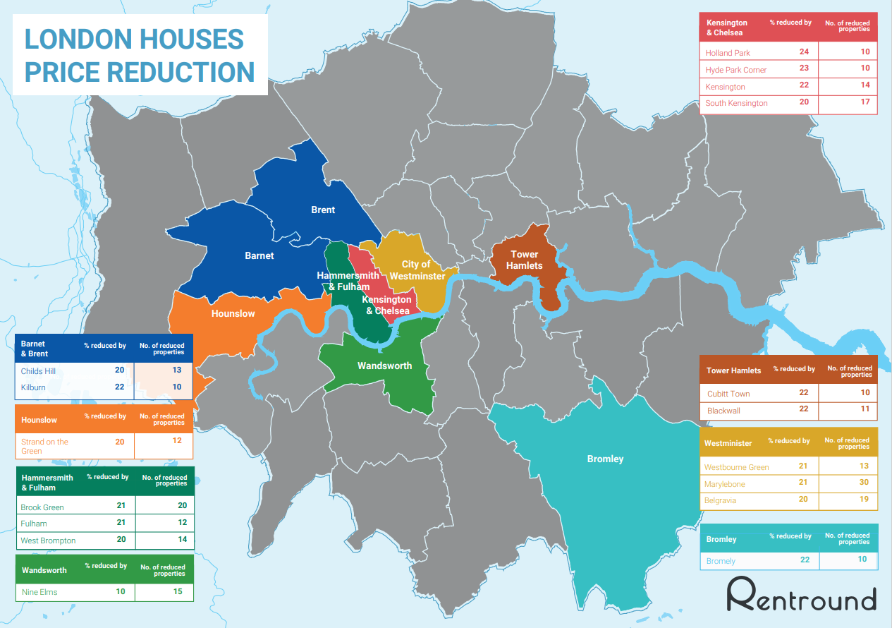 Where are property prices reducing in London?
